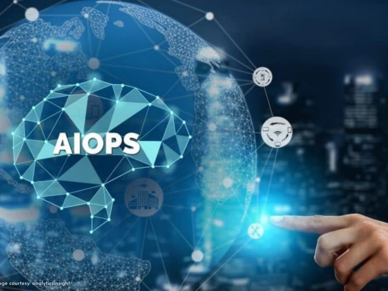 AIOps and Its Role in Hyperautomation