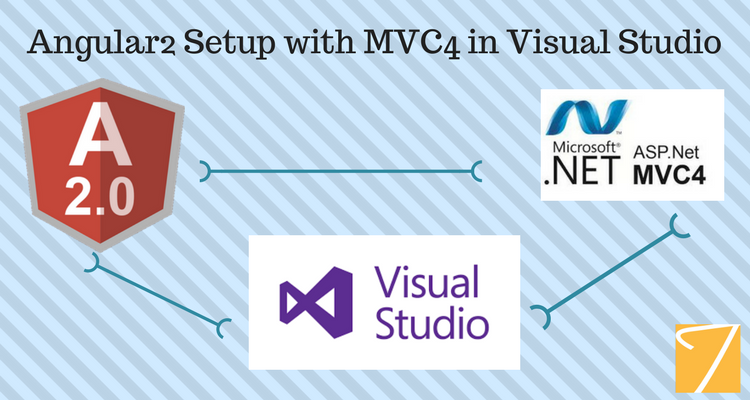 Angular2 Setup with MVC4 in Visual Studio