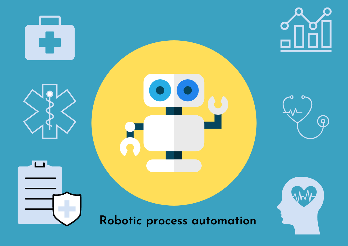 Extract 40%+ efficiencies in Healthcare with Robotic Process Automation