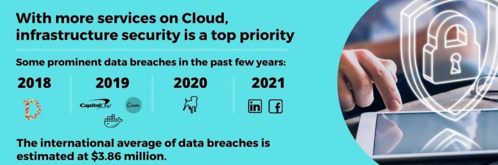 cybersecurity priorities