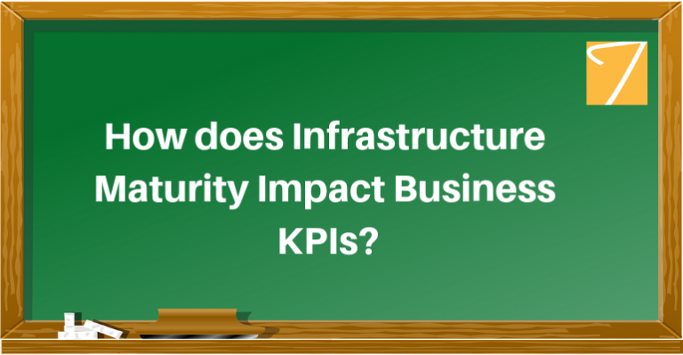 How does Infrastructure Maturity Impact Business KPIs?