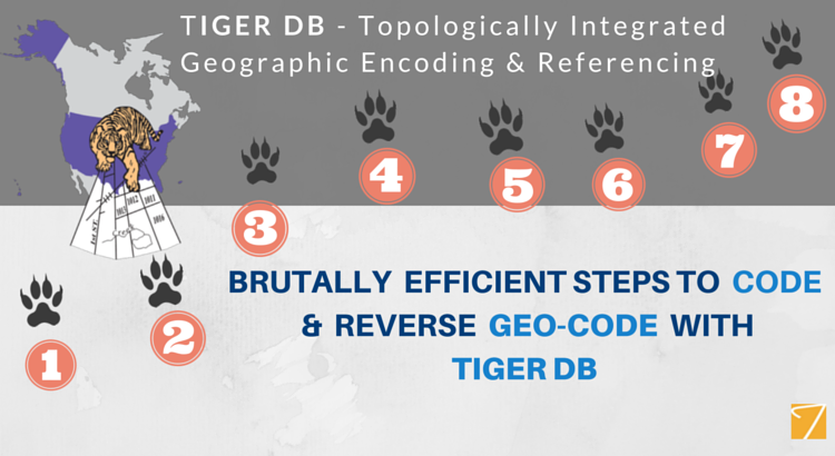 Eight brutally efficient steps to Geo-code & Reverse Geo-code with Tiger DB