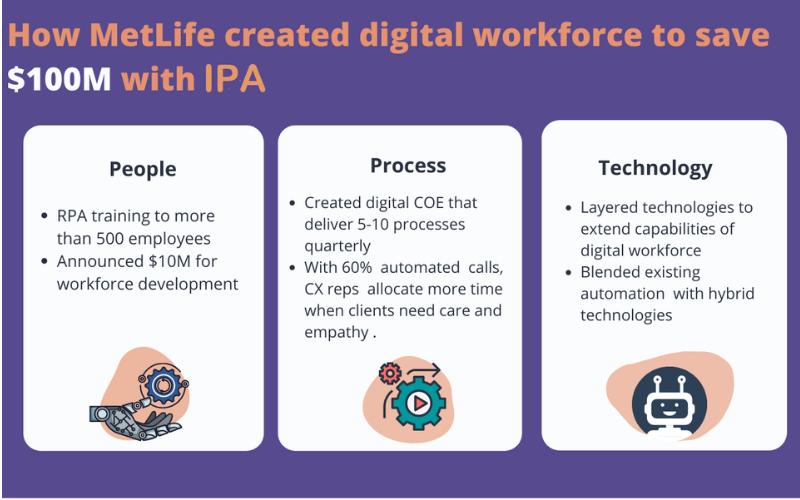 enterprise digital transformation examples