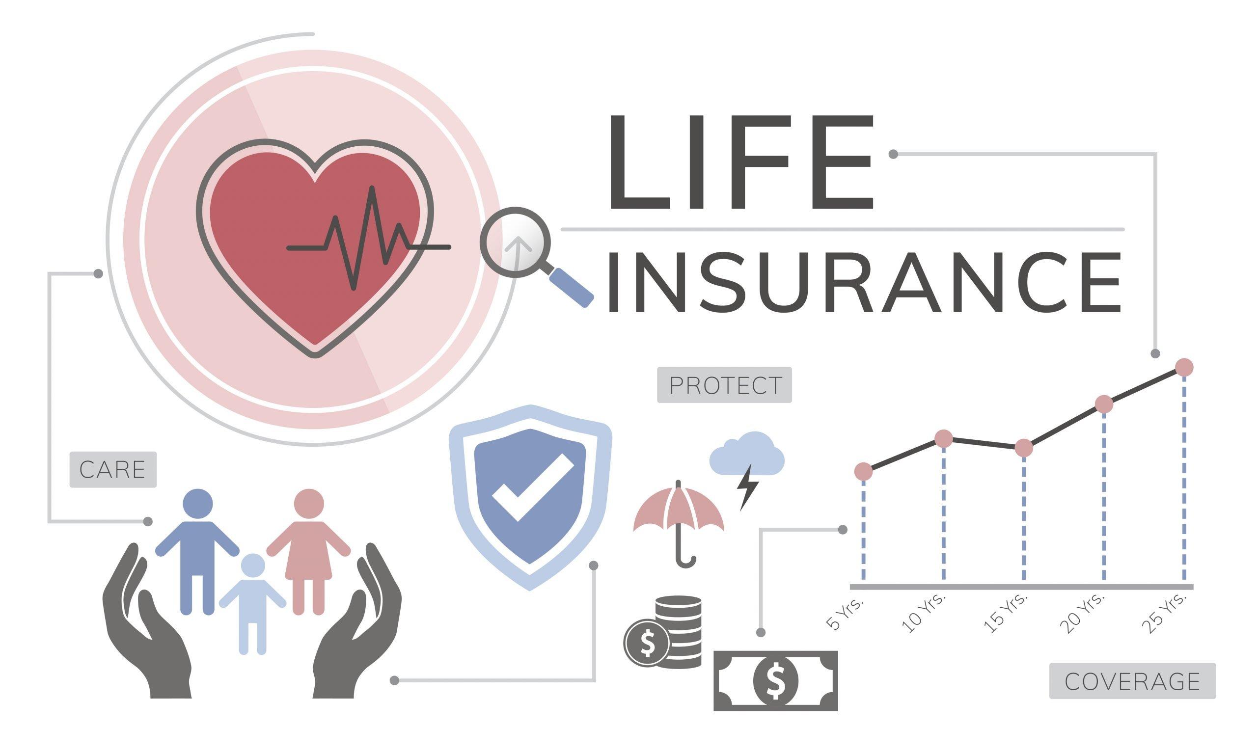 Insurance trends 2021
