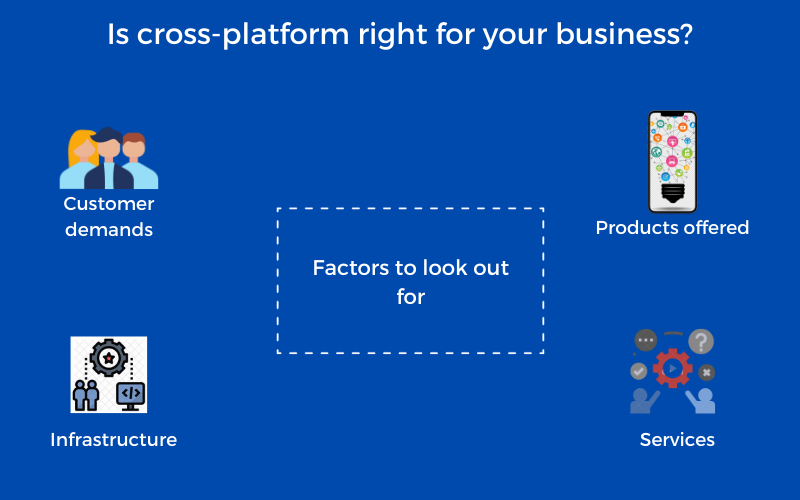 is cross-platform mobile app development right for your business