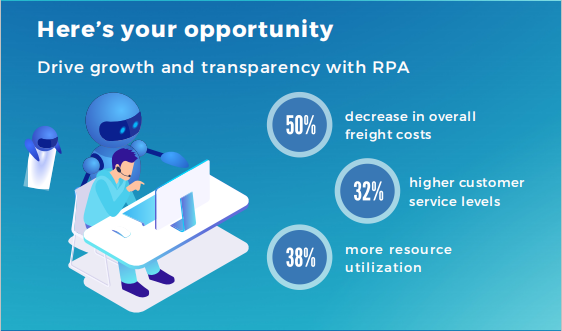 rpa in logistics