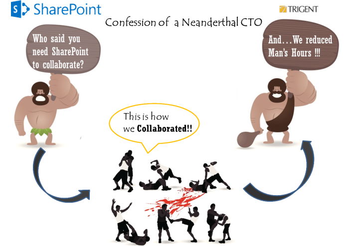Why Need SharePoint? Collaboration Without SharePoint !!