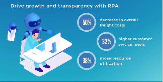 trends in logistics industry